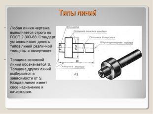 Типы линий Любая линия чертежа выполняется строго по ГОСТ 2.303-68. Стандарт