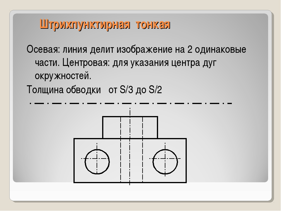 Штрихпунктирная тонкая Осевая: линия делит изображение на 2 одинаковые части....
