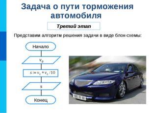 Задача о пути торможения автомобиля Третий этап Представим алгоритм решения з