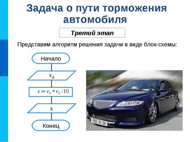 Задача о пути торможения автомобиля Третий этап Представим алгоритм решения з...