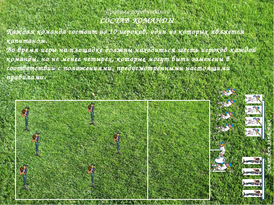 Правила соревнований СОСТАВ КОМАНДЫ Каждая команда состоит из 10 игроков, оди...