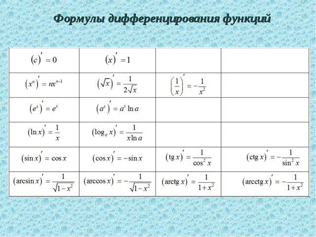 Формулы дифференцирования функций