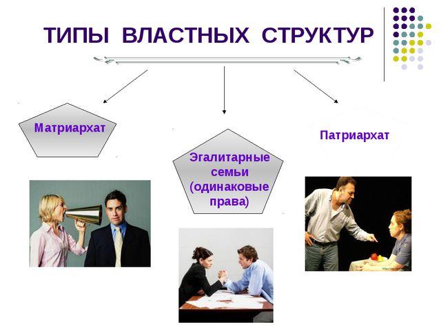 Матриархат Патриархат Эгалитарные семьи (одинаковые права) ТИПЫ ВЛАСТНЫХ СТР...