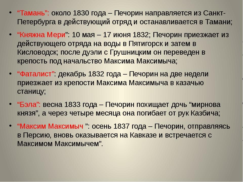 """""""Тамань"""": около 1830 года – Печорин направляется из Санкт-Петербурга в действ..."""