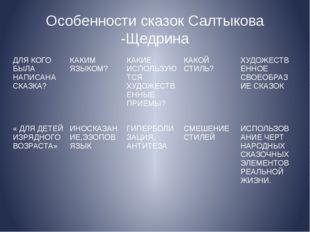 Особенности сказок Салтыкова -Щедрина ДЛЯКОГО БЫЛА НАПИСАНА СКАЗКА? КАКИМ ЯЗЫ