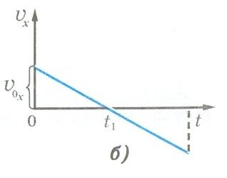 Механика 034