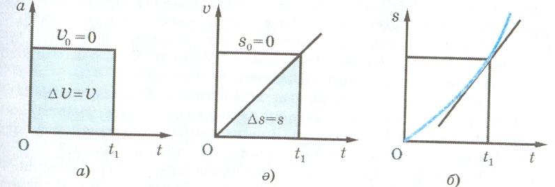 Механика 035