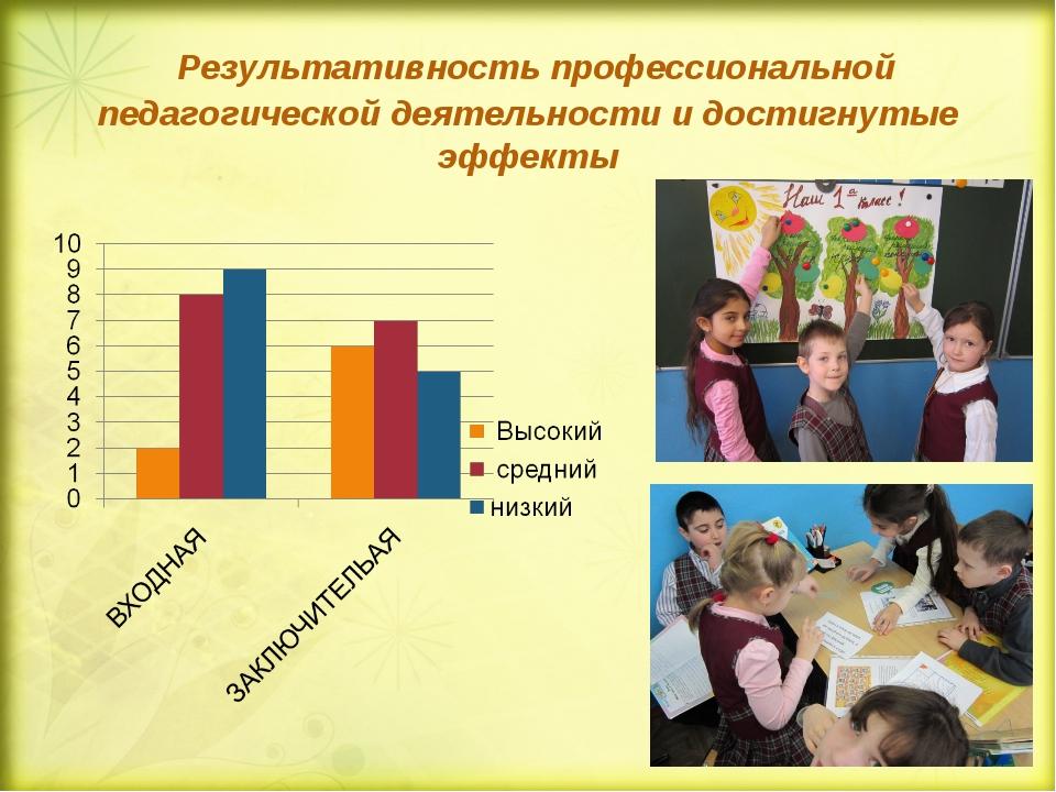 Результативность профессиональной педагогической деятельности и достигнутые...