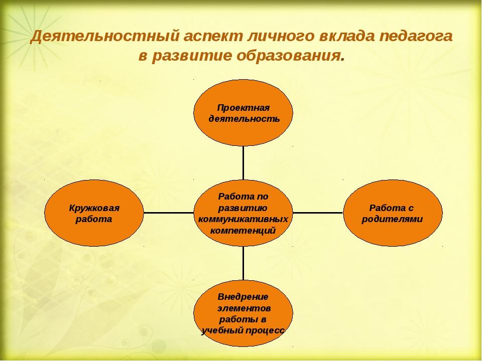 Деятельностный аспект личного вклада педагога в развитие образования.