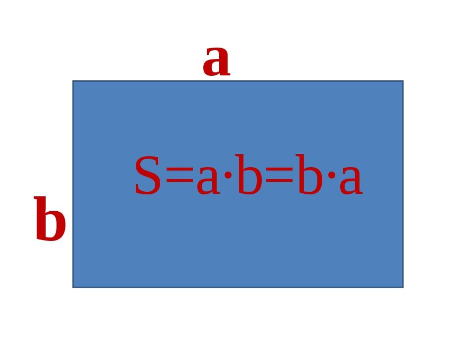 S=a·b=b·a b a