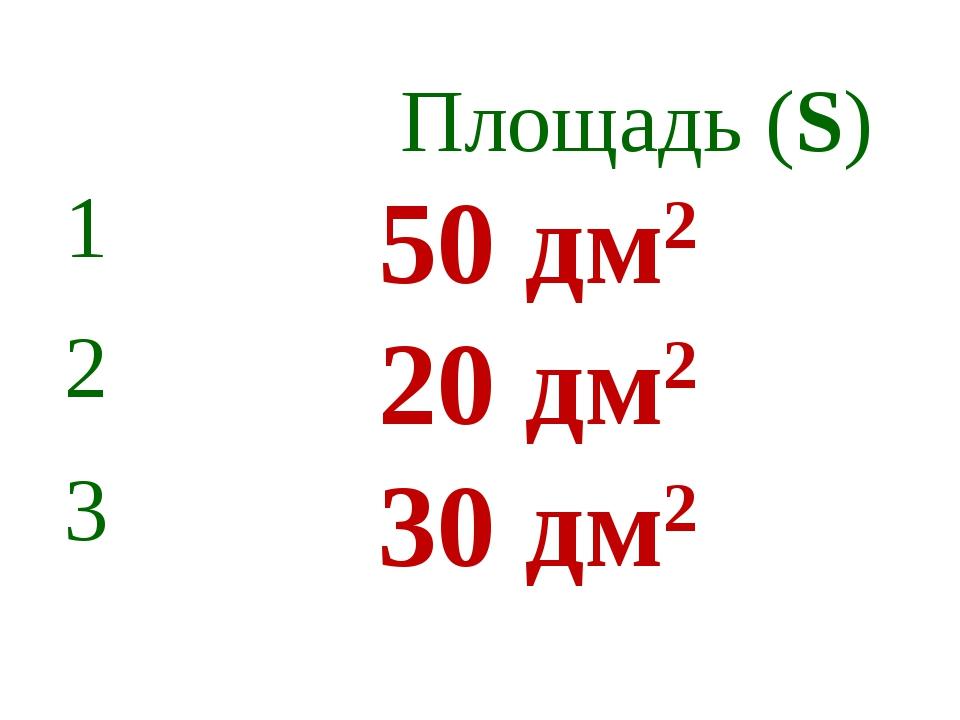 Площадь (S) 150 дм2 220 дм2 330 дм2