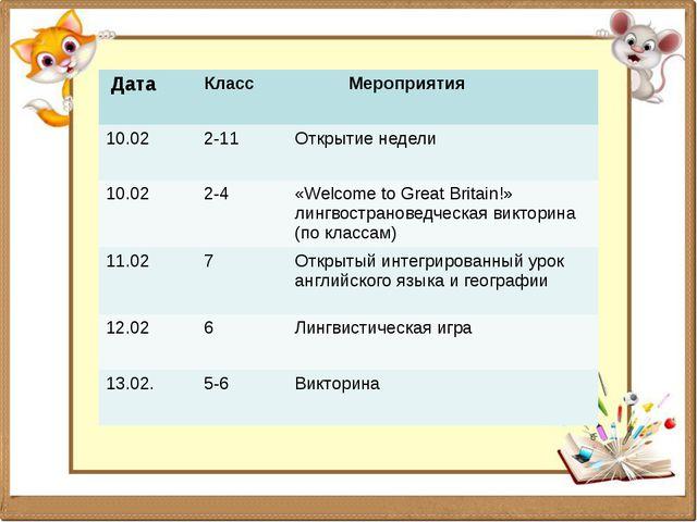 Дата Класс Мероприятия 10.02 2-11 Открытие недели 10.02 2-4 «Welcome to Grea...