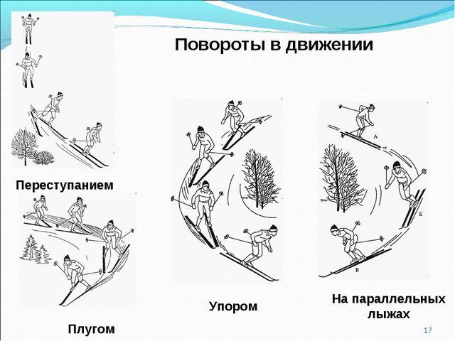 Переступанием Плугом На параллельных лыжах Упором Повороты в движении *