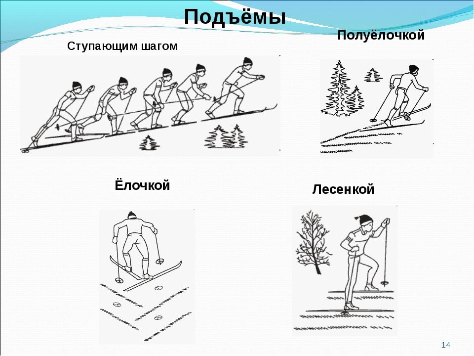 Подъёмы Ступающим шагом Полуёлочкой Ёлочкой Лесенкой *
