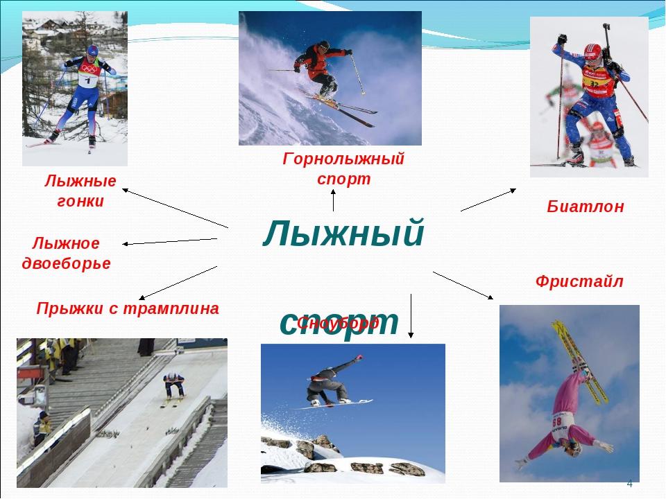 Лыжный спорт Горнолыжный спорт Лыжные гонки Прыжки с трамплина * Сноуборд Би...
