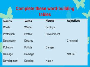 Complete these word-building tables Nouns Verbs Nouns Adjectives Waste Waste