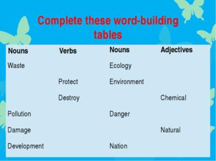 Complete these word-building tables Nouns Verbs Nouns Adjectives Waste Ecolog