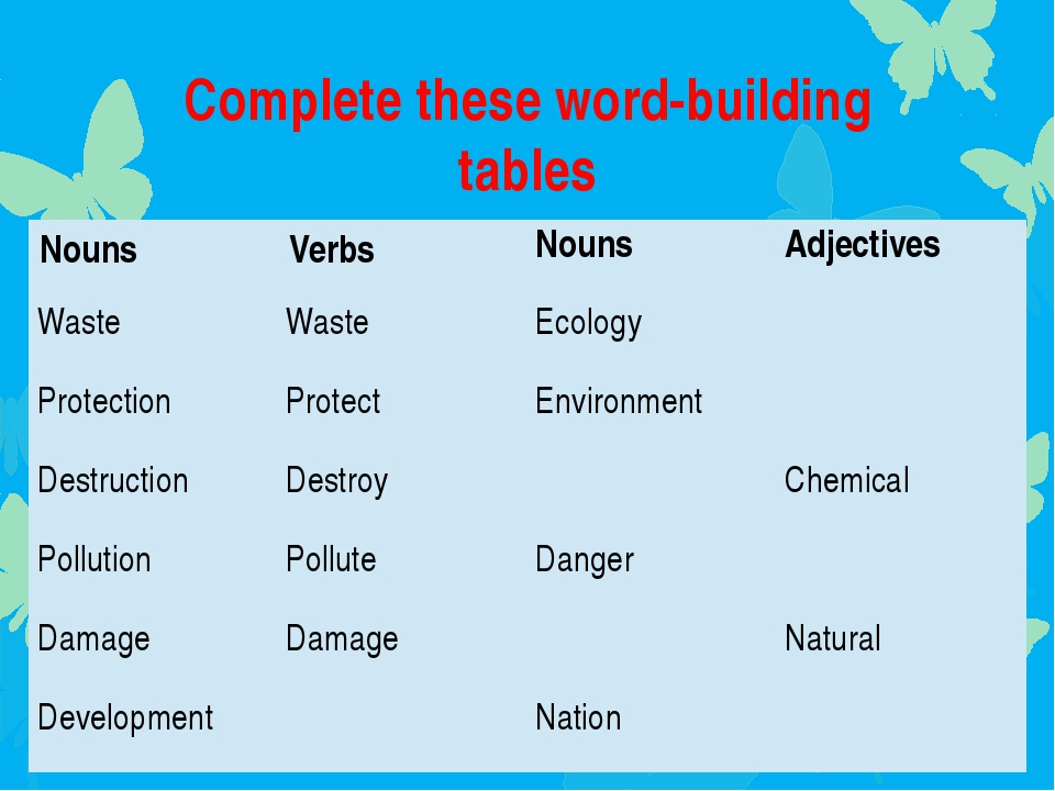 Complete these word-building tables Nouns Verbs Nouns Adjectives Waste Waste...