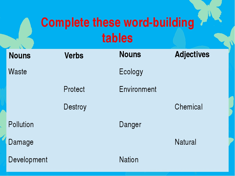 Complete these word-building tables Nouns Verbs Nouns Adjectives Waste Ecolog...
