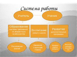 Система работы Учитель Ученик Образование система требований по возрастным ос