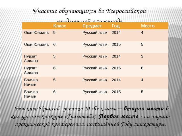 Участие обучающихся во Всероссийской предметной олимпиаде: Белекпен Урансай--...