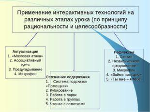 Применение интерактивных технологий на различных этапах урока (по принципу ра