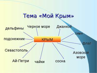 Тема «Мой Крым» КРЫМ дельфины гимн Черное море флаг подснежник Севастополь ч