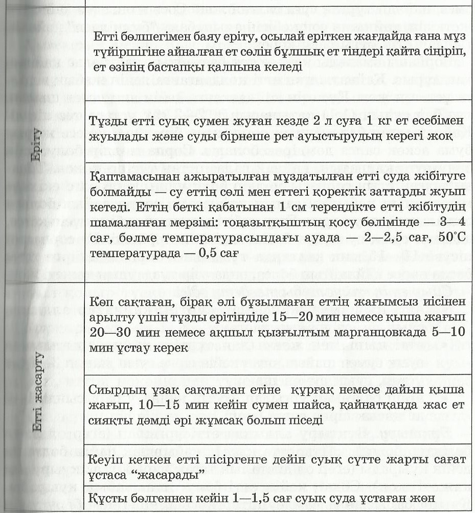 C:\Users\User\AppData\Local\Microsoft\Windows\Temporary Internet Files\Content.Word\технология 8 класс0010.jpg