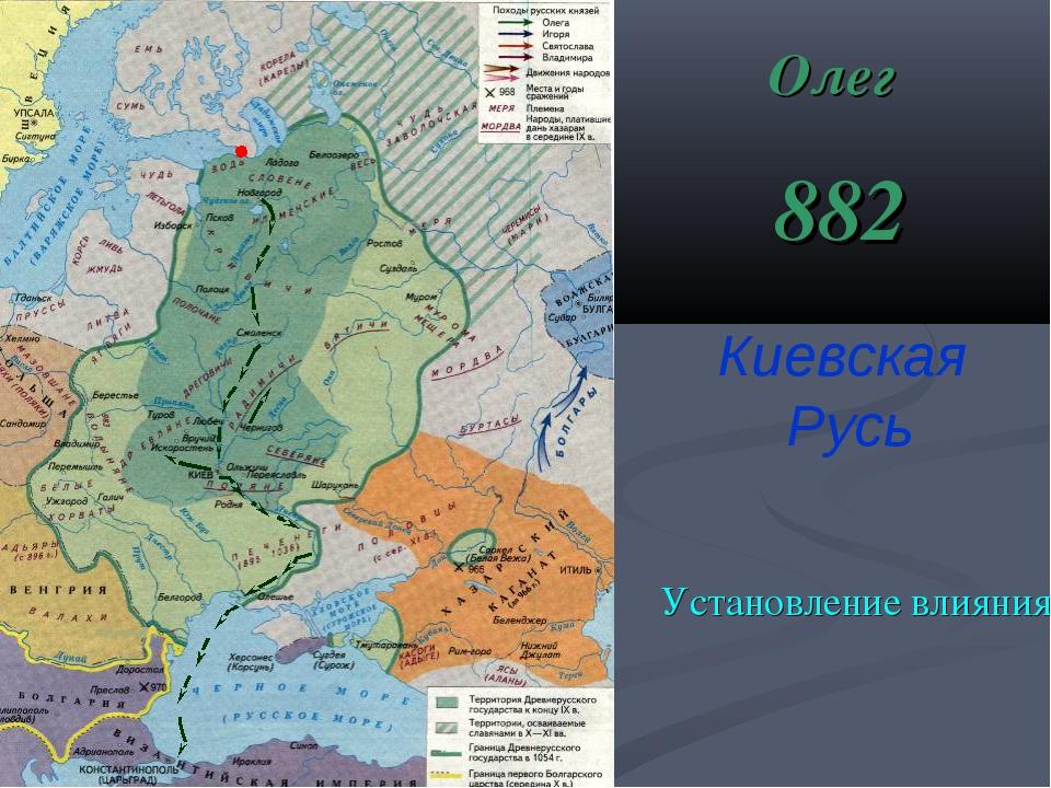 Киевская Русь Установление влияния на пути «из варяг в греки» Олег 882