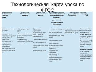 Технологическая карта урока по ФГОС Дидактическая структура урока Деятельнос