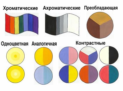 Описание: http://festival.1september.ru/articles/526143/img2.jpg