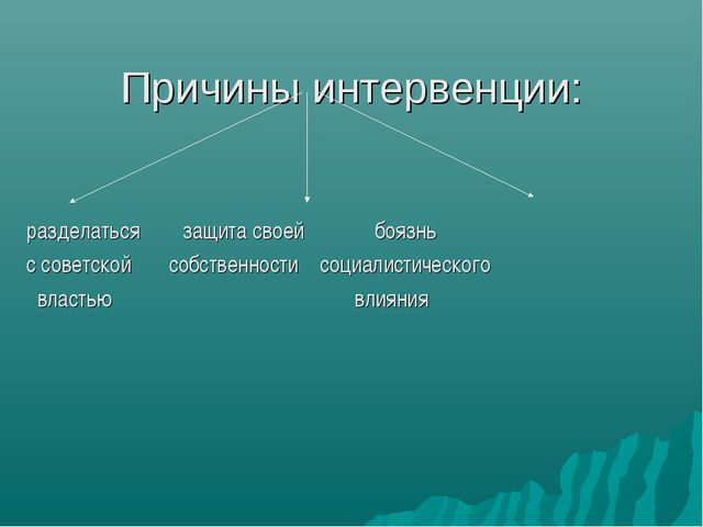 Причины интервенции: разделаться защита своей боязнь с советской собственност...