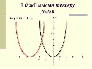 Үй жұмысын тексеру №250 4) у = (х + 3,5)2  у х -2 2 4 1 -1 1