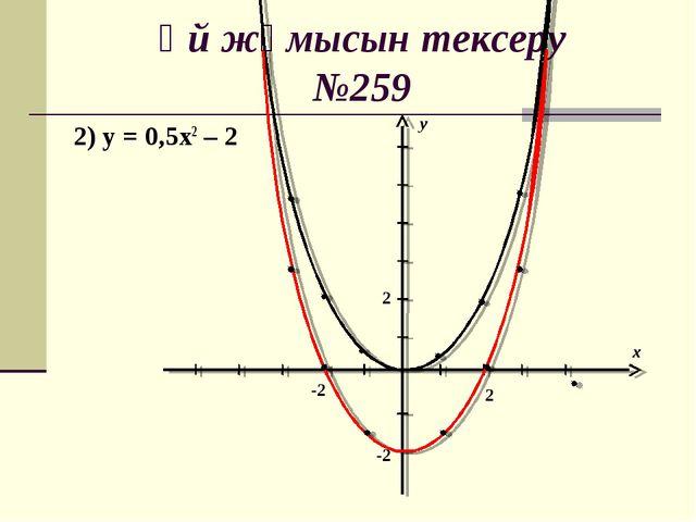Үй жұмысын тексеру №259 2) у = 0,5х2 – 2  2 х у -2 2 -2