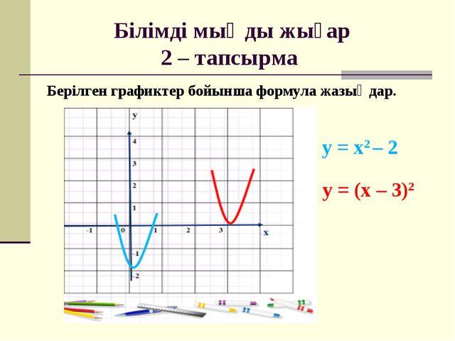 Білімді мыңды жығар 2 – тапсырма Берілген графиктер бойынша формула жазыңдар....