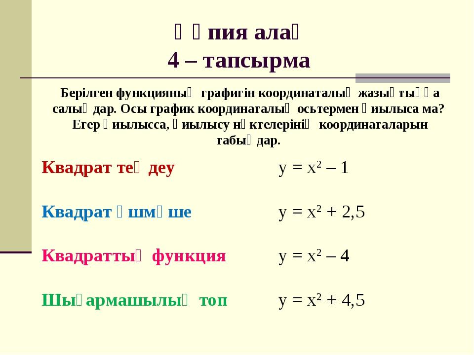 Құпия алаң 4 – тапсырма Берілген функцияның графигін координаталық жазықтыққа...