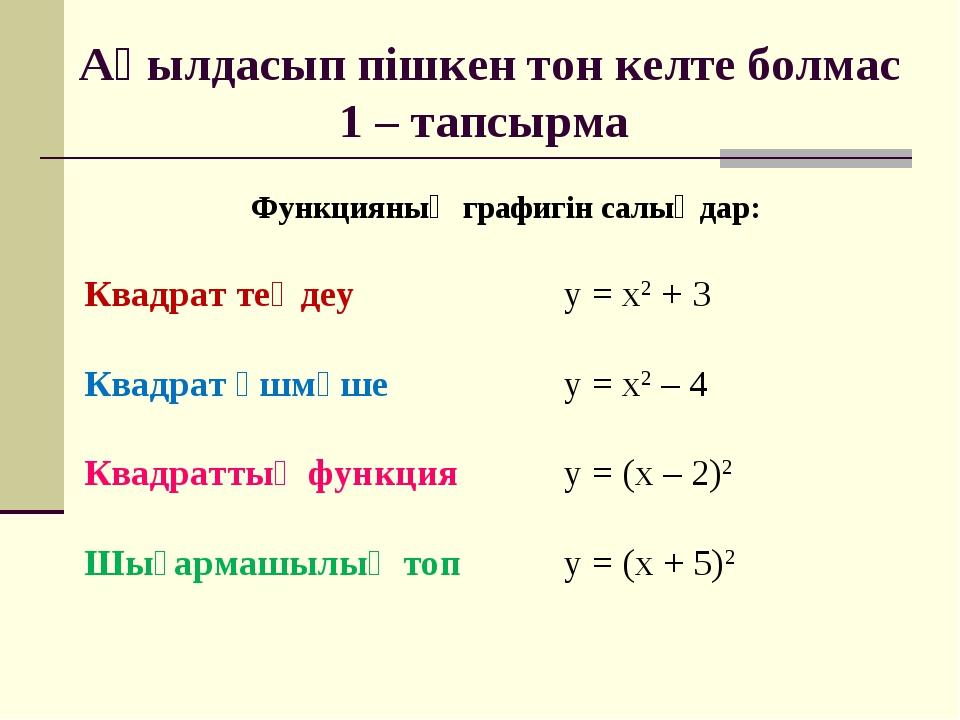 Ақылдасып пішкен тон келте болмас 1 – тапсырма Функцияның графигін салыңдар:...