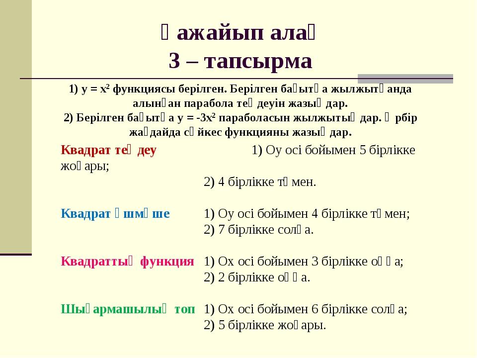 Ғажайып алаң 3 – тапсырма Квадрат теңдеу1) Оу осі бойымен 5 бірлікке жоғары...