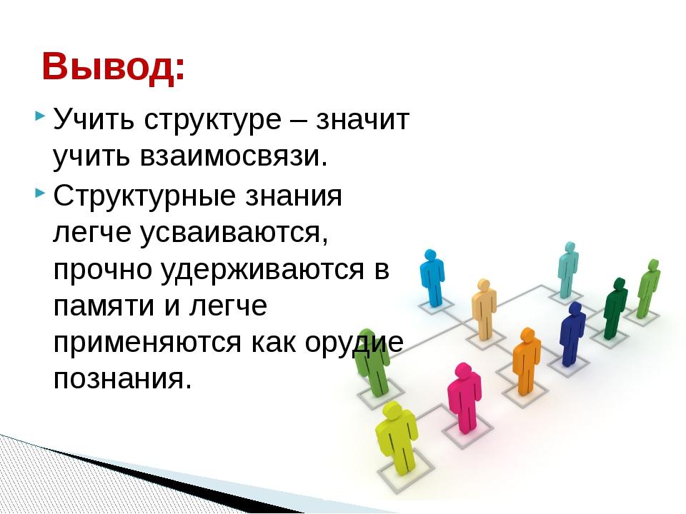 Вывод: Учить структуре – значит учить взаимосвязи. Структурные знания легче у...