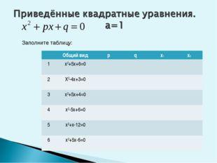 Заполните таблицу: Общий видрqх1х2 1х2+5х+6=0  2Х2-4х+3=0  3х