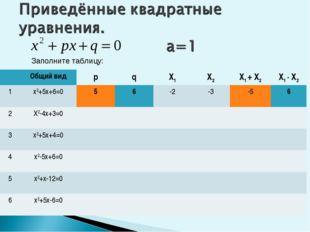 Заполните таблицу: Общий видрqX1X2X1 + X2X1 ∙ X2 1х2+5х+6=0 56-2-