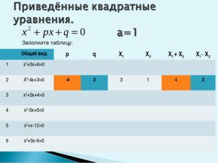 Заполните таблицу: Общий видрqX1X2X1 + X2X1 ∙ X2 1х2+5х+6=0  2