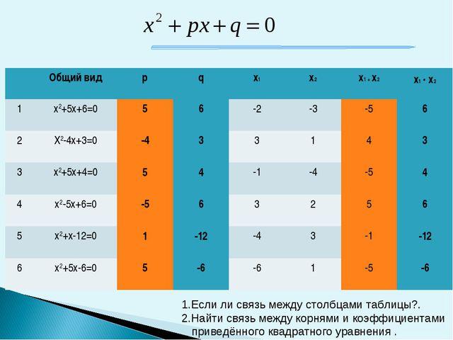1.Если ли связь между столбцами таблицы?. 2.Найти связь между корнями и коэфф...