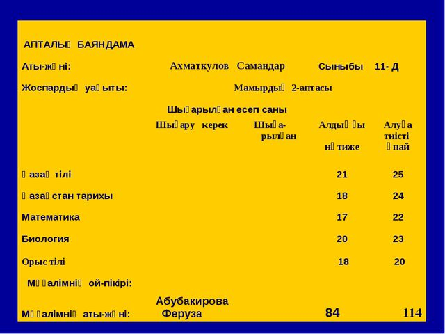 АПТАЛЫҚ БАЯНДАМА Аты-жөні:Ахматкулов СамандарСыныбы11- Д Жоспардың уақы...