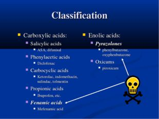 Classification Carboxylic acids: Salicylic acids ASA, difunisal Phenylacetic