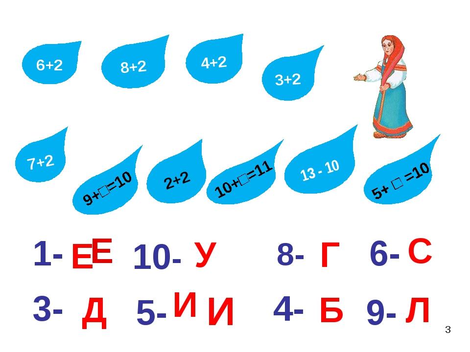Е Е И 6+2 7+2 4+2 8+2 2+2 3+2 13 - 10 Д И У Г Б Л С 8- 10- 6- 5- 9- 1- 4- 3-...