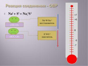 Na0 + S0 = Na2+1S-2 Na0 Na+1 восстановитель «ОК-СЯ» S0 S-2 окислитель «ВОС-