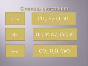 «0» «-» «+» O20, S0, N20, Cu0, K0 CO2, H2O, CuO CO2, H2O, CuO +4 +1 +2 -2 -2
