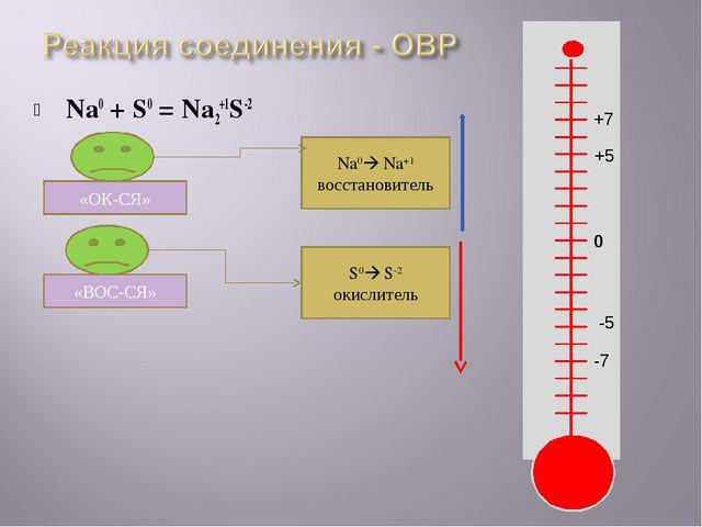 Na0 + S0 = Na2+1S-2 Na0 Na+1 восстановитель «ОК-СЯ» S0 S-2 окислитель «ВОС-...