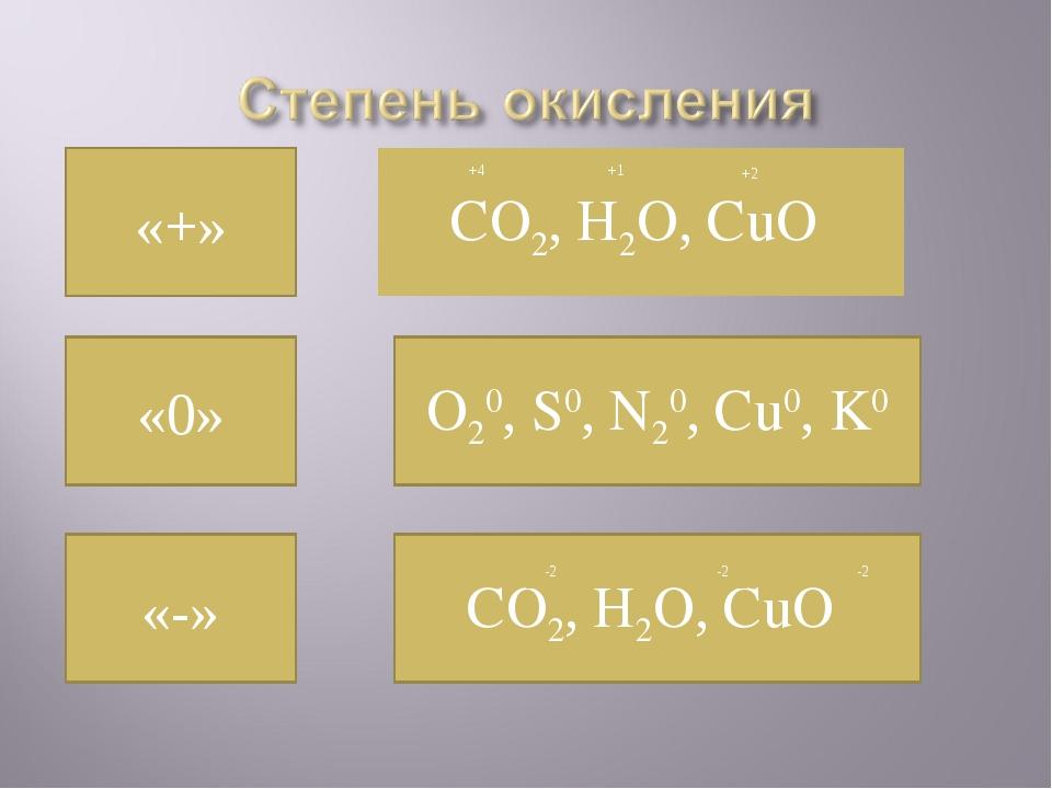 «0» «-» «+» O20, S0, N20, Cu0, K0 CO2, H2O, CuO CO2, H2O, CuO +4 +1 +2 -2 -2...